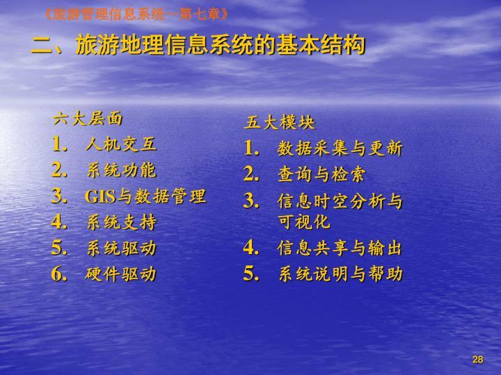 二、旅游地理信息系统的基本结构