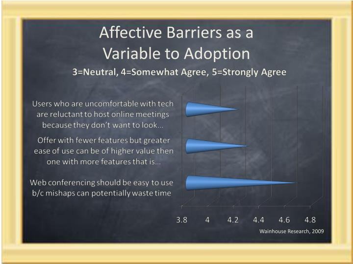 Affective Barriers as a