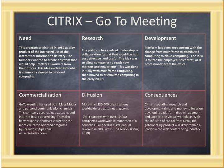 CITRIX – Go To Meeting