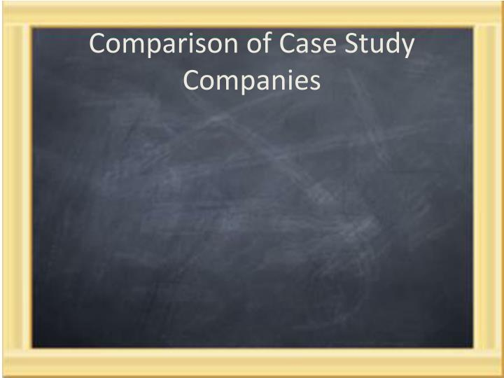 Comparison of Case Study Companies