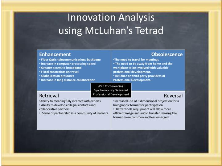 Innovation Analysis