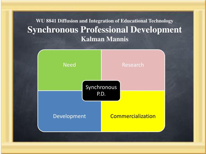 WU 8841 Diffusion and Integration of Educational Technology