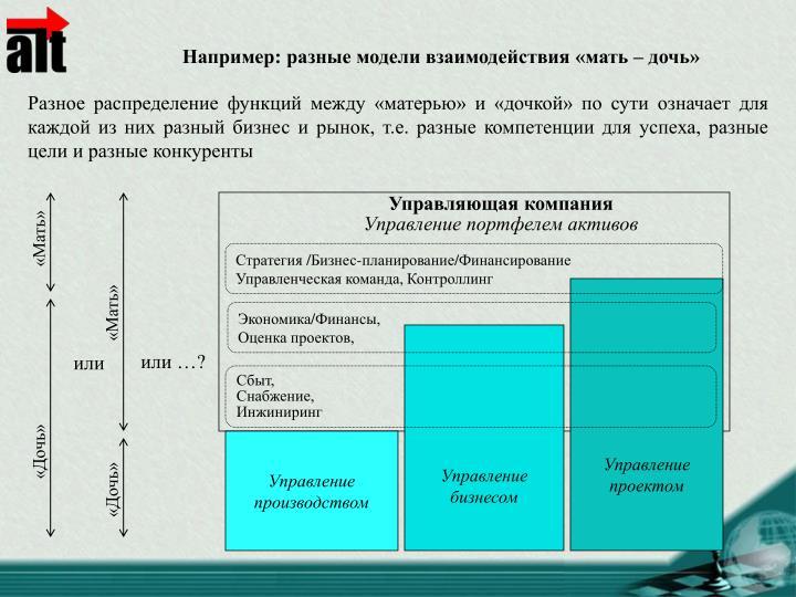 Например: разные модели взаимодействия «мать – дочь»