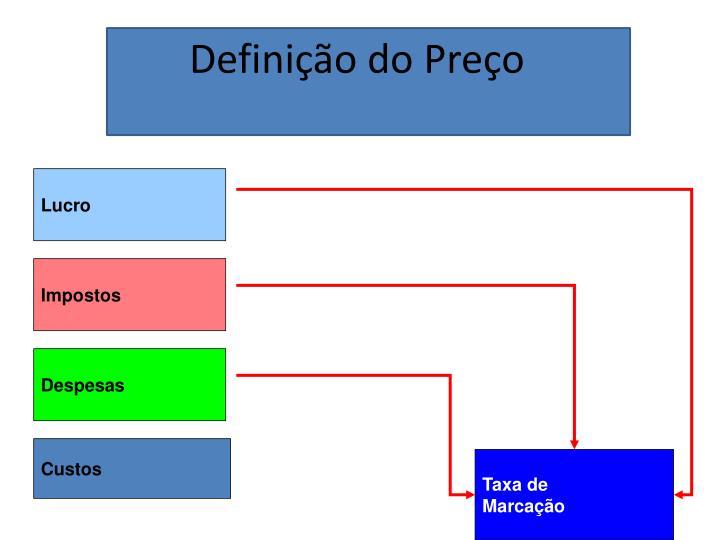 Taxa de