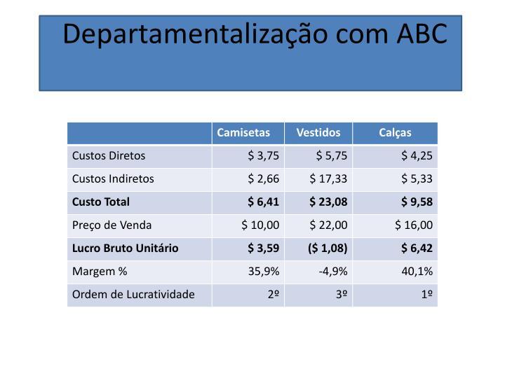 Departamentalização com ABC
