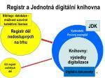 registr a jednotn digit ln knihovna