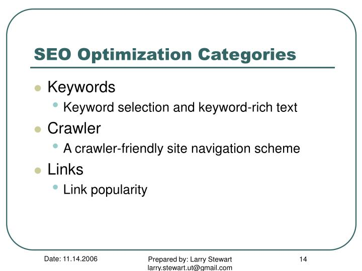 SEO Optimization Categories