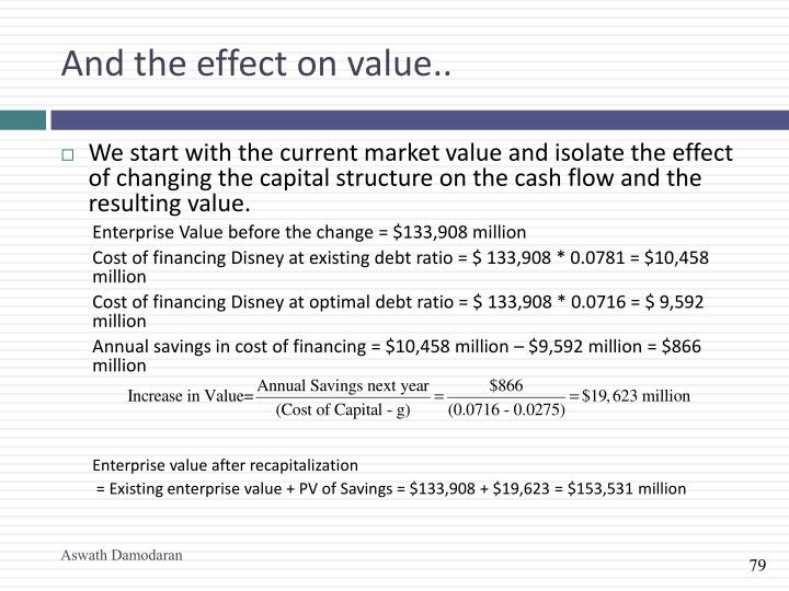 And the effect on value..