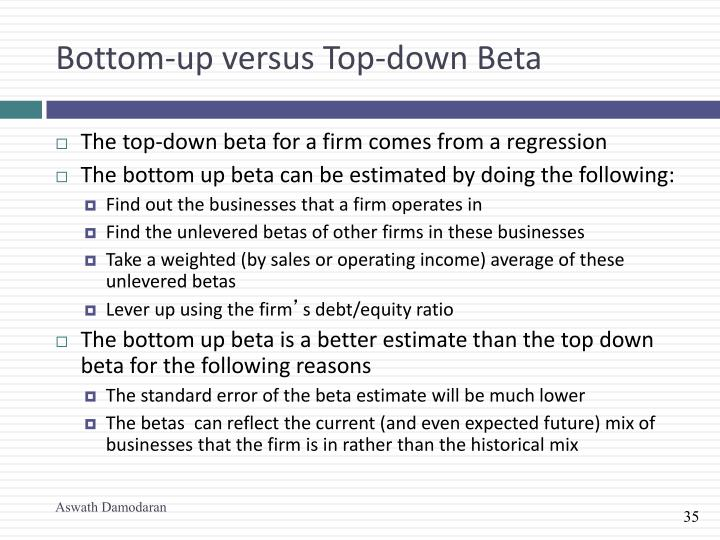 Bottom-up versus Top-down Beta