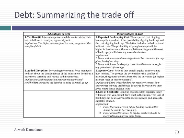 Debt: Summarizing the trade off