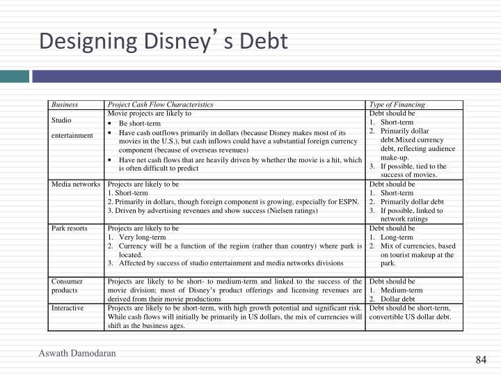 Designing Disney