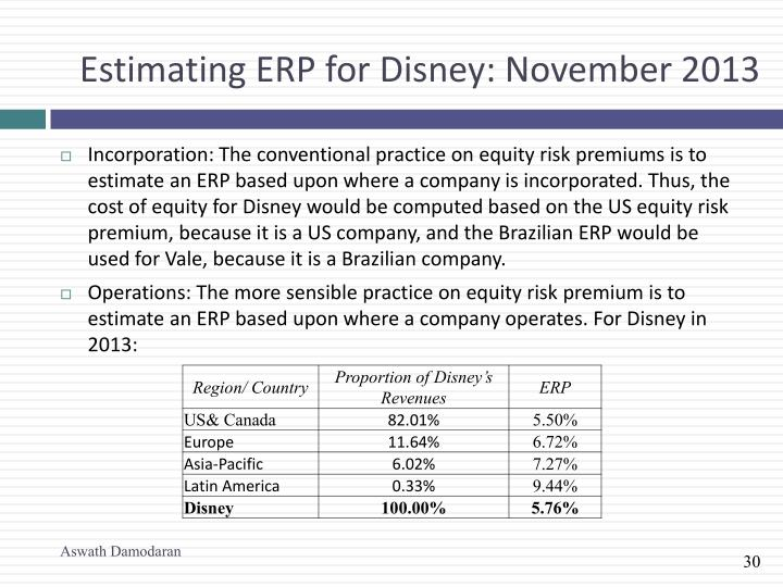 Estimating ERP for Disney: November 2013