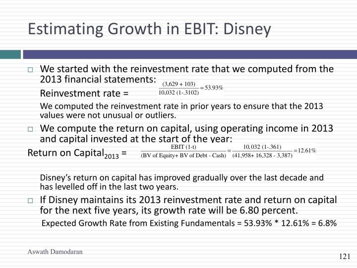 Estimating Growth in EBIT: Disney