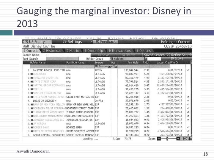 Gauging the marginal investor: Disney in 2013