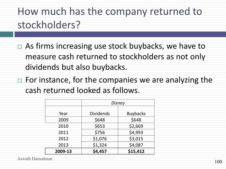 How much has the company returned to stockholders?