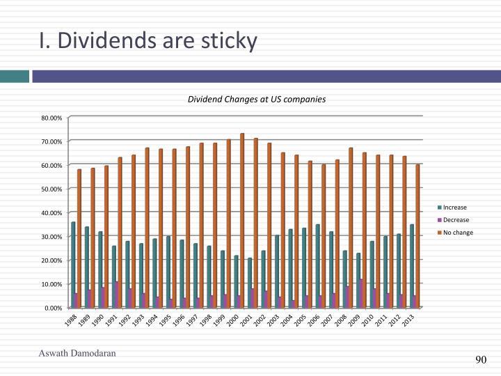 I. Dividends are sticky