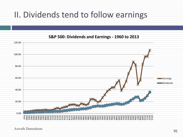 II. Dividends tend to follow earnings