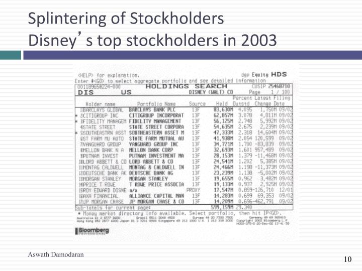 Splintering of Stockholders