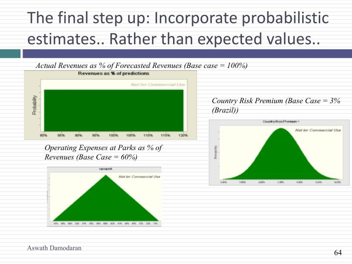 The final step up: Incorporate probabilistic estimates.. Rather than expected values..