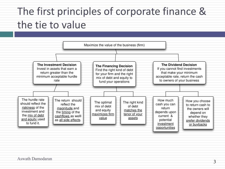 The first principles of corporate finance & the tie to value