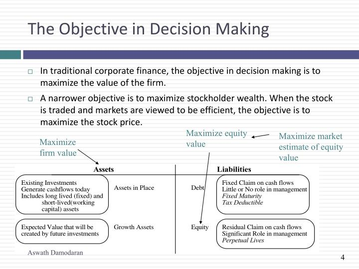 The Objective in Decision Making