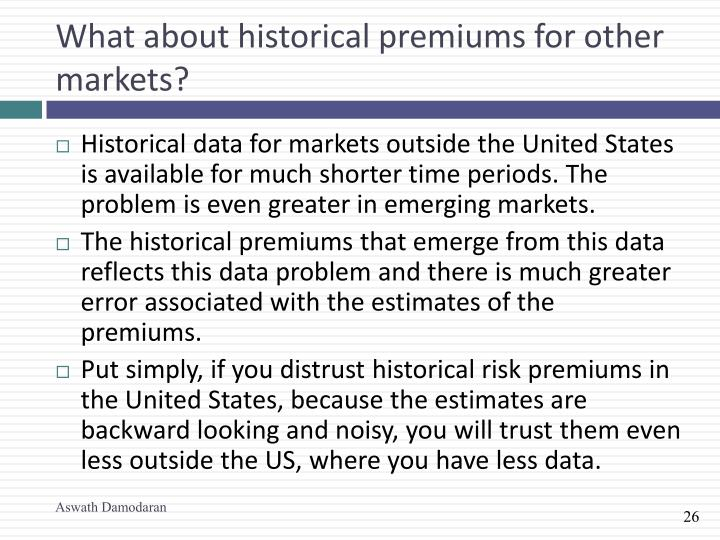 What about historical premiums for other markets?