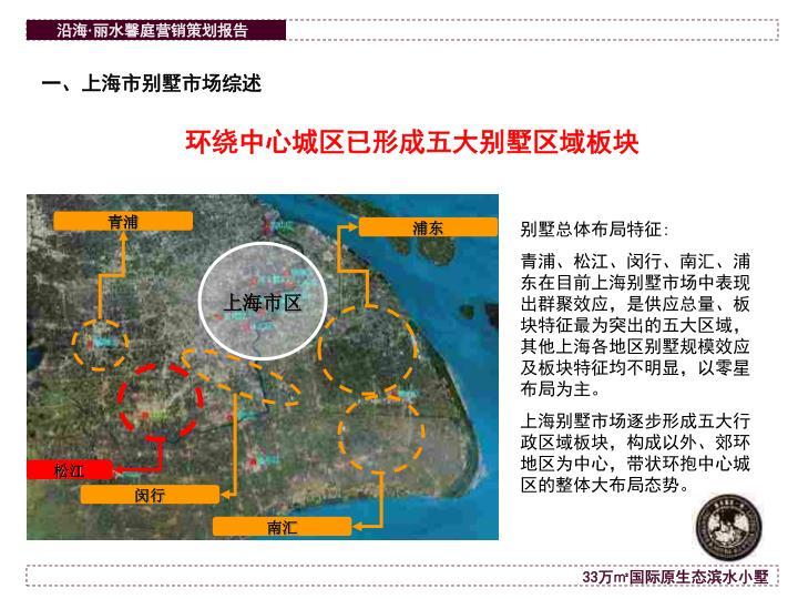 一、上海市别墅市场综述