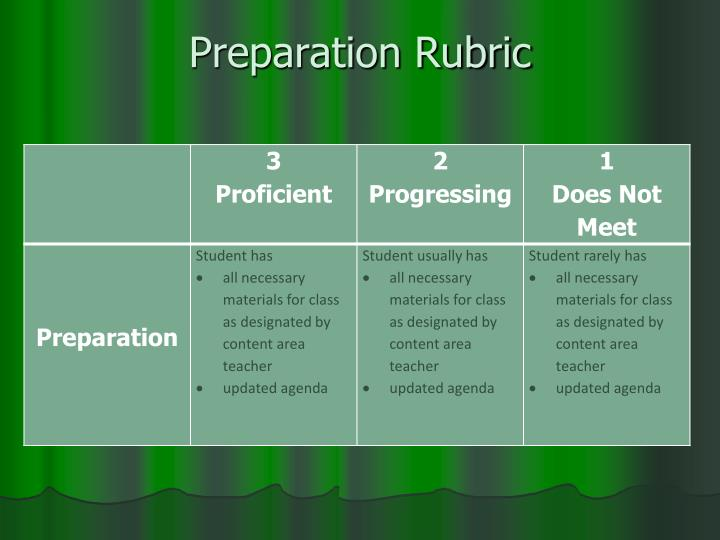 Preparation Rubric