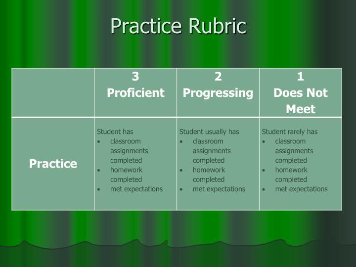 Practice Rubric