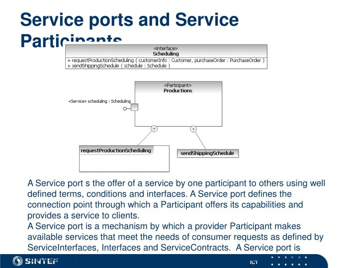 Service ports and Service Participants