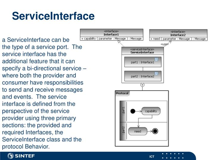 ServiceInterface