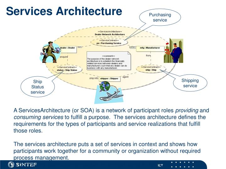 Services Architecture
