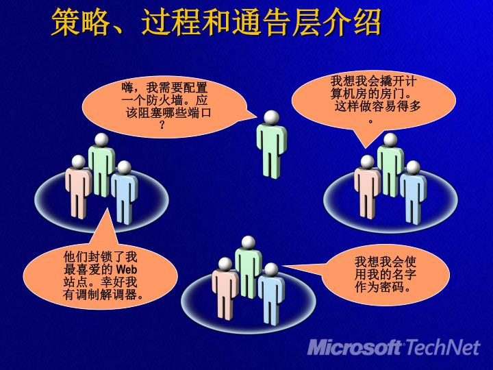 策略、过程和通告层介绍