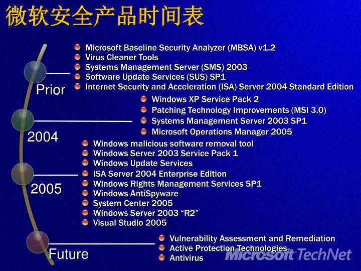 微软安全产品时间表
