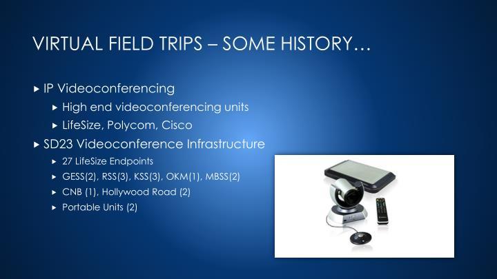 IP Videoconferencing