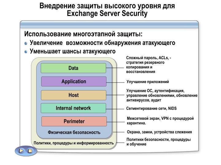 Политики, процедуры и информированность