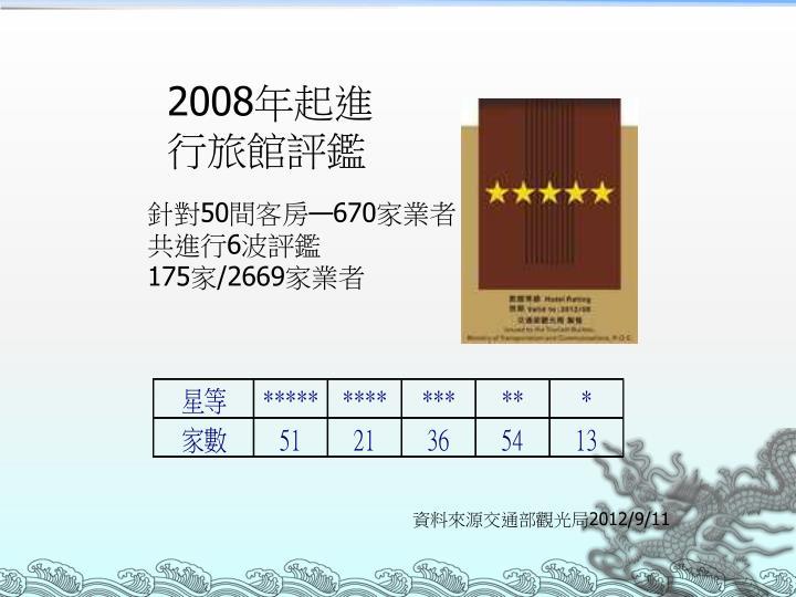 2008年起進行旅館評鑑