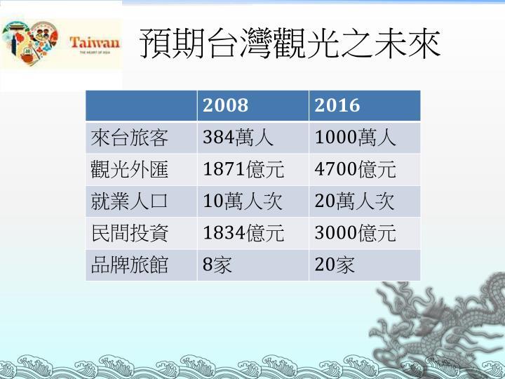 預期台灣觀光之未來