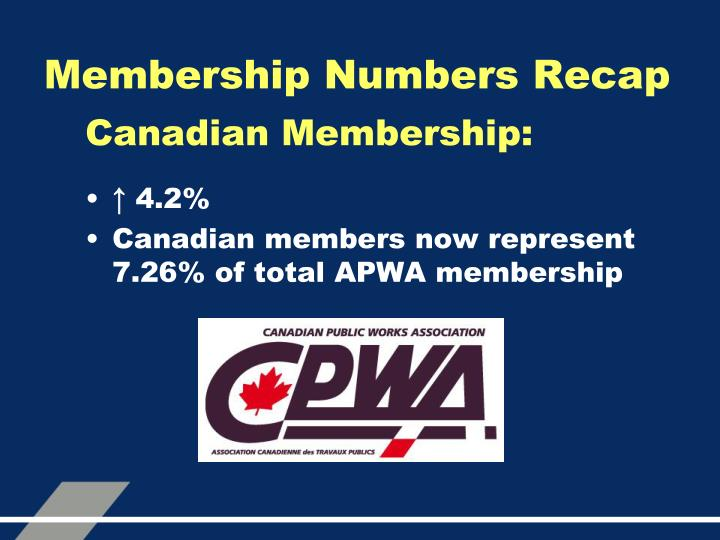 Membership Numbers Recap