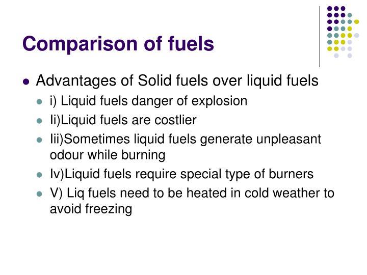 Comparison of fuels