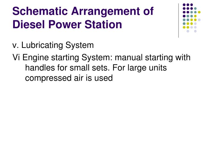 Schematic Arrangement of Diesel Power Station
