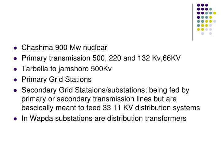 Chashma 900 Mw nuclear