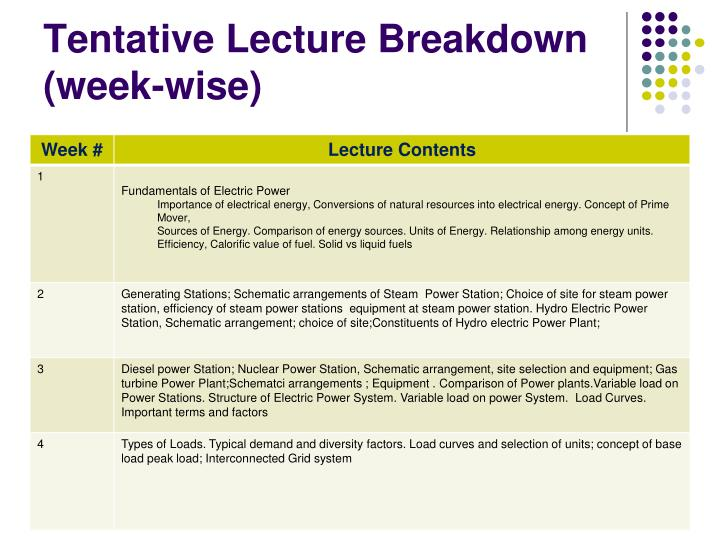 Tentative Lecture Breakdown (week-wise)