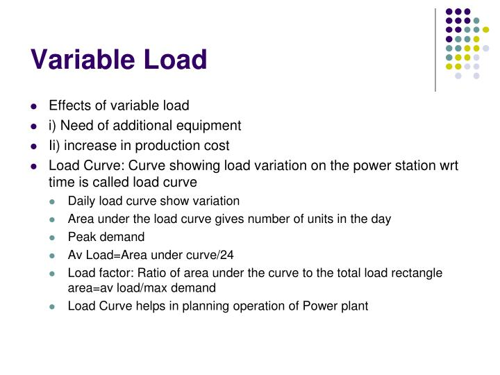 Variable Load