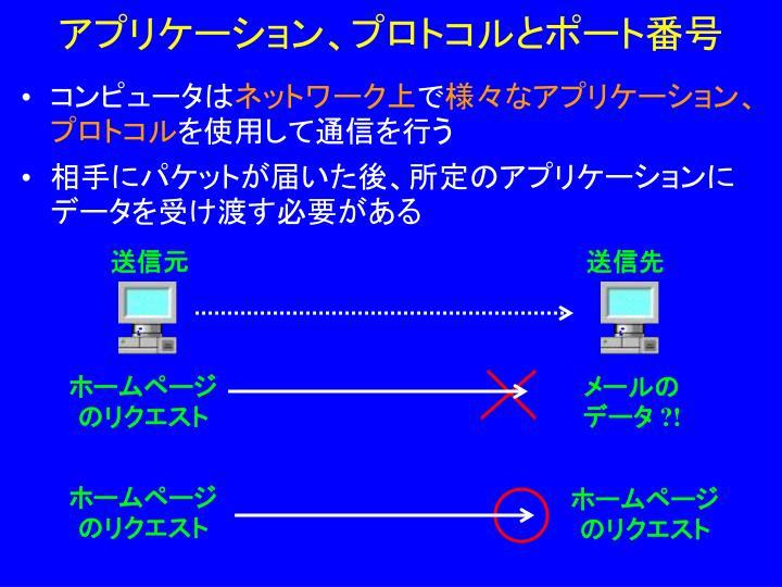 アプリケーション、プロトコルとポート番号