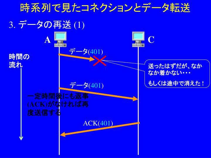 時系列で見たコネクションとデータ転送