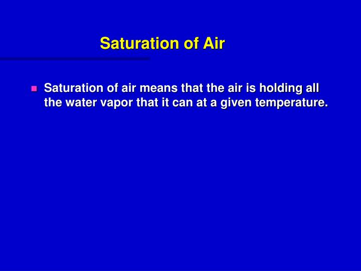 Saturation of Air