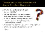 concepts of law topic introduction iii review three basic theories iii