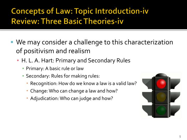 Concepts of Law: Topic Introduction-iv