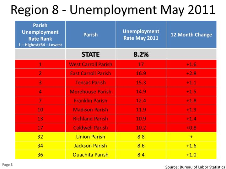 Region 8 - Unemployment May 2011